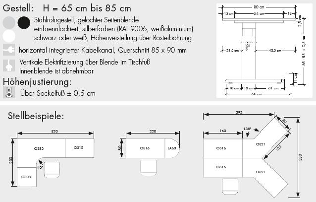 O-Serie-Technisch573072a02f62d
